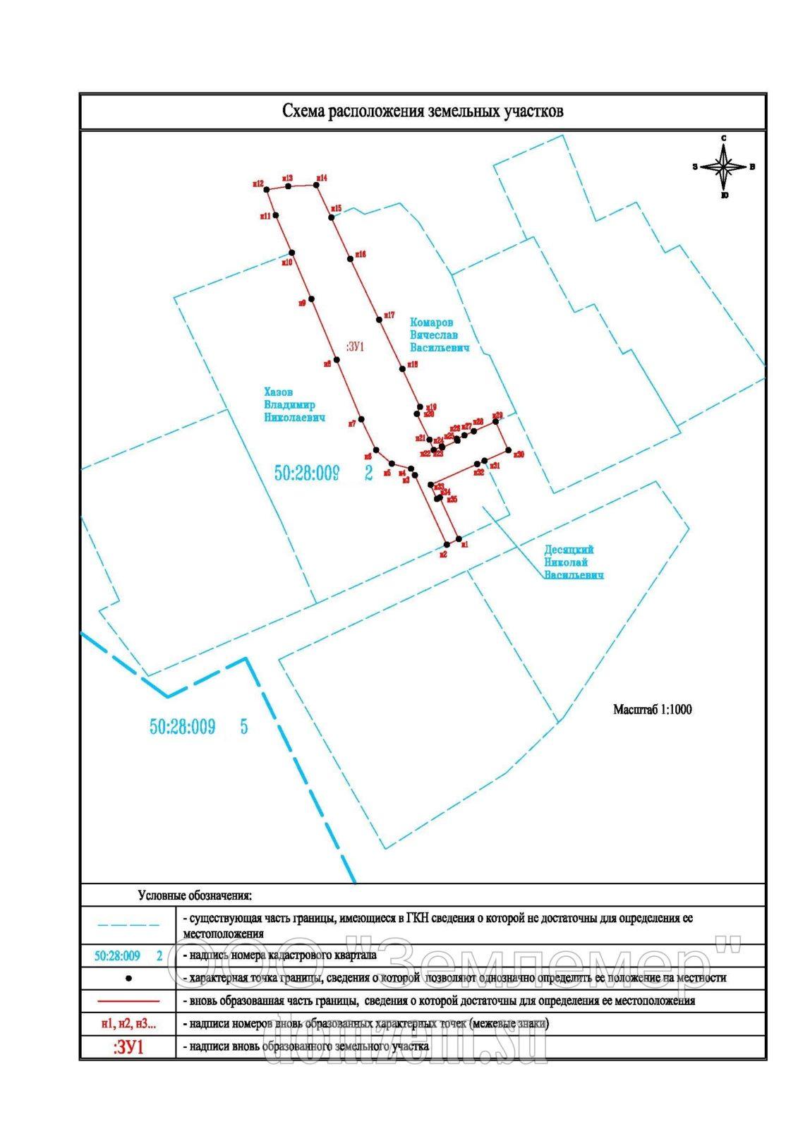 Схема расположения земельного участка требования фото 842