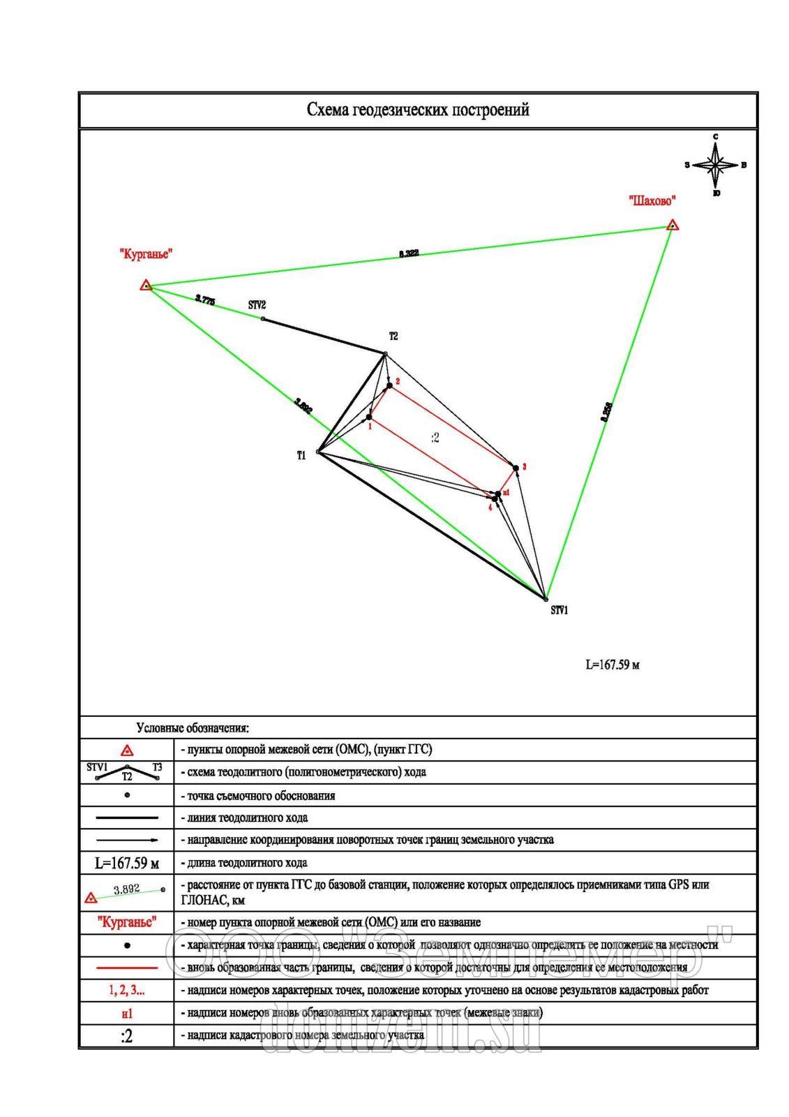 межевой план схема геодезических измерений