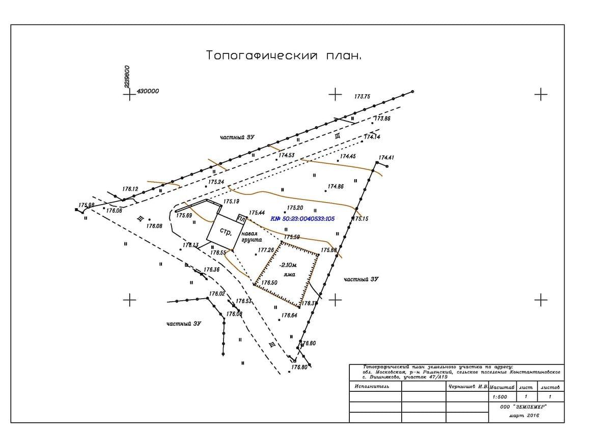 Топоплан частного земельного участка