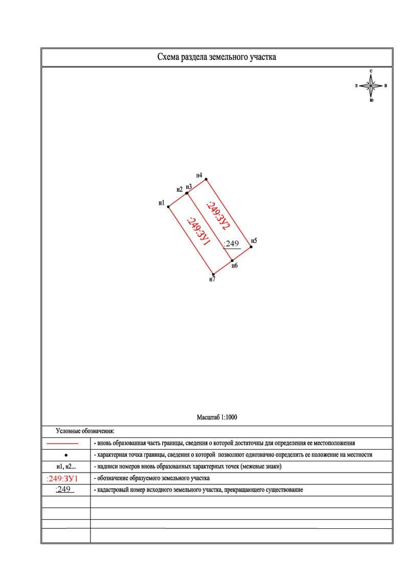 Схема раздела земельного участка