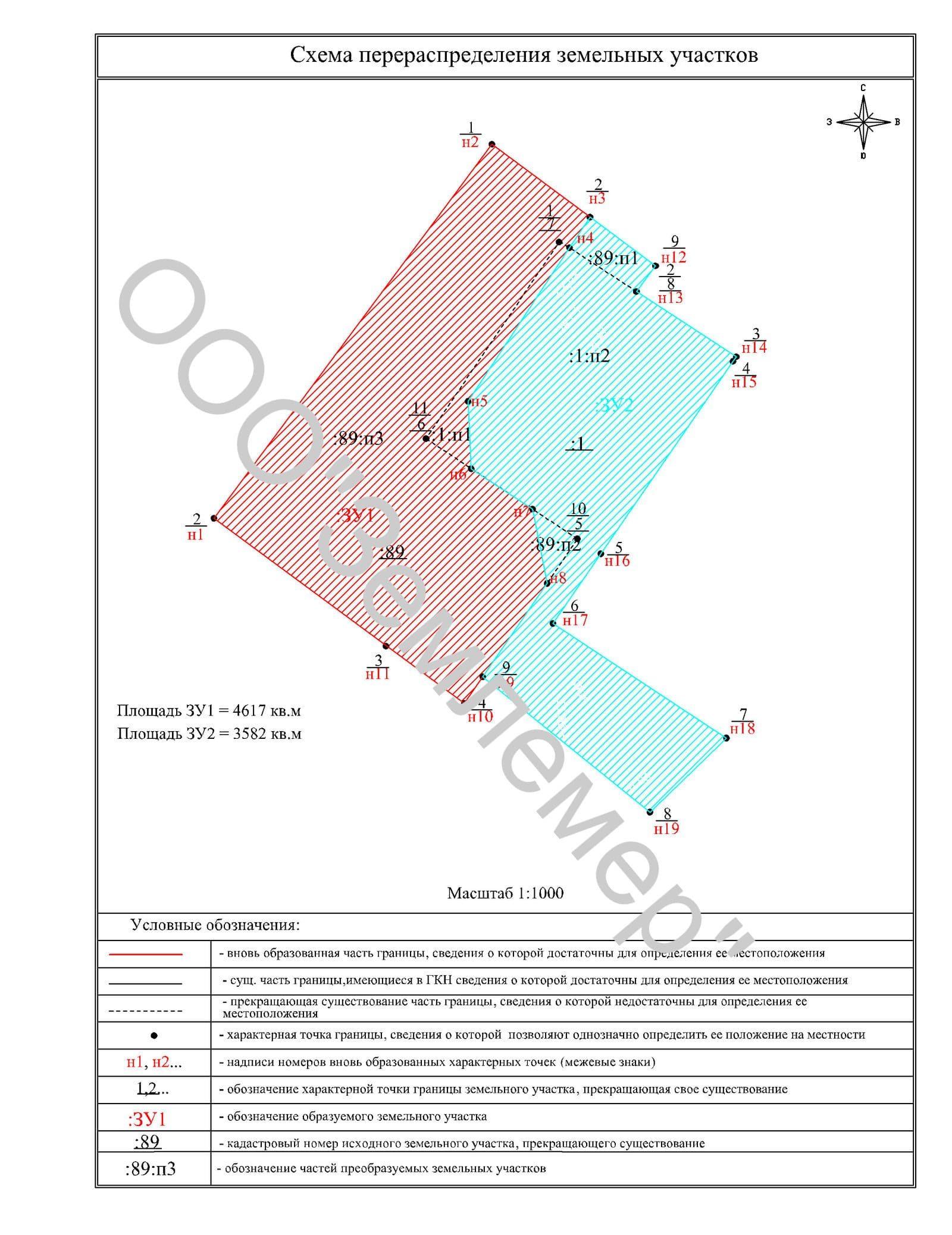 Схема перераспределения земельных участков