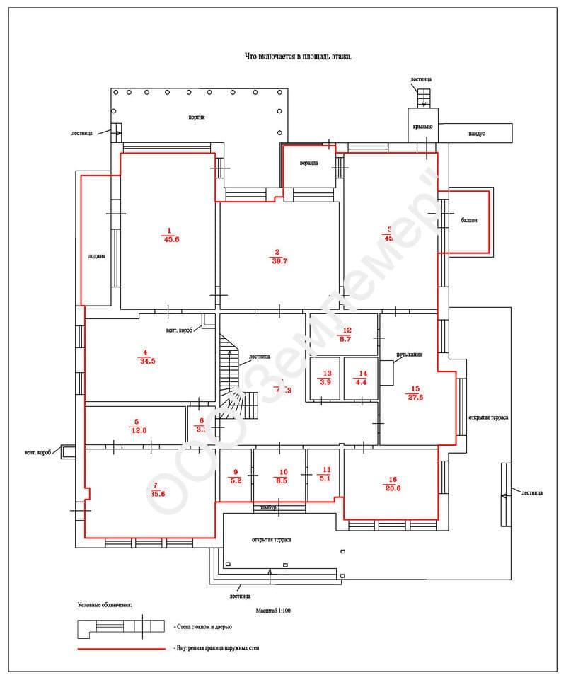Как считается площадь дома
